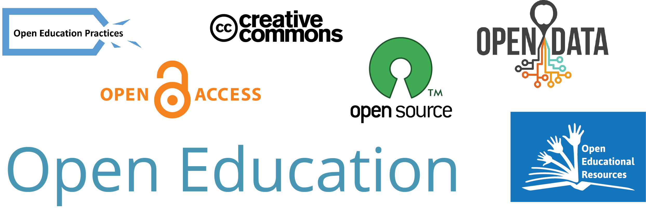 Viulearns Open Education Banner Learning Design For Deep Learning