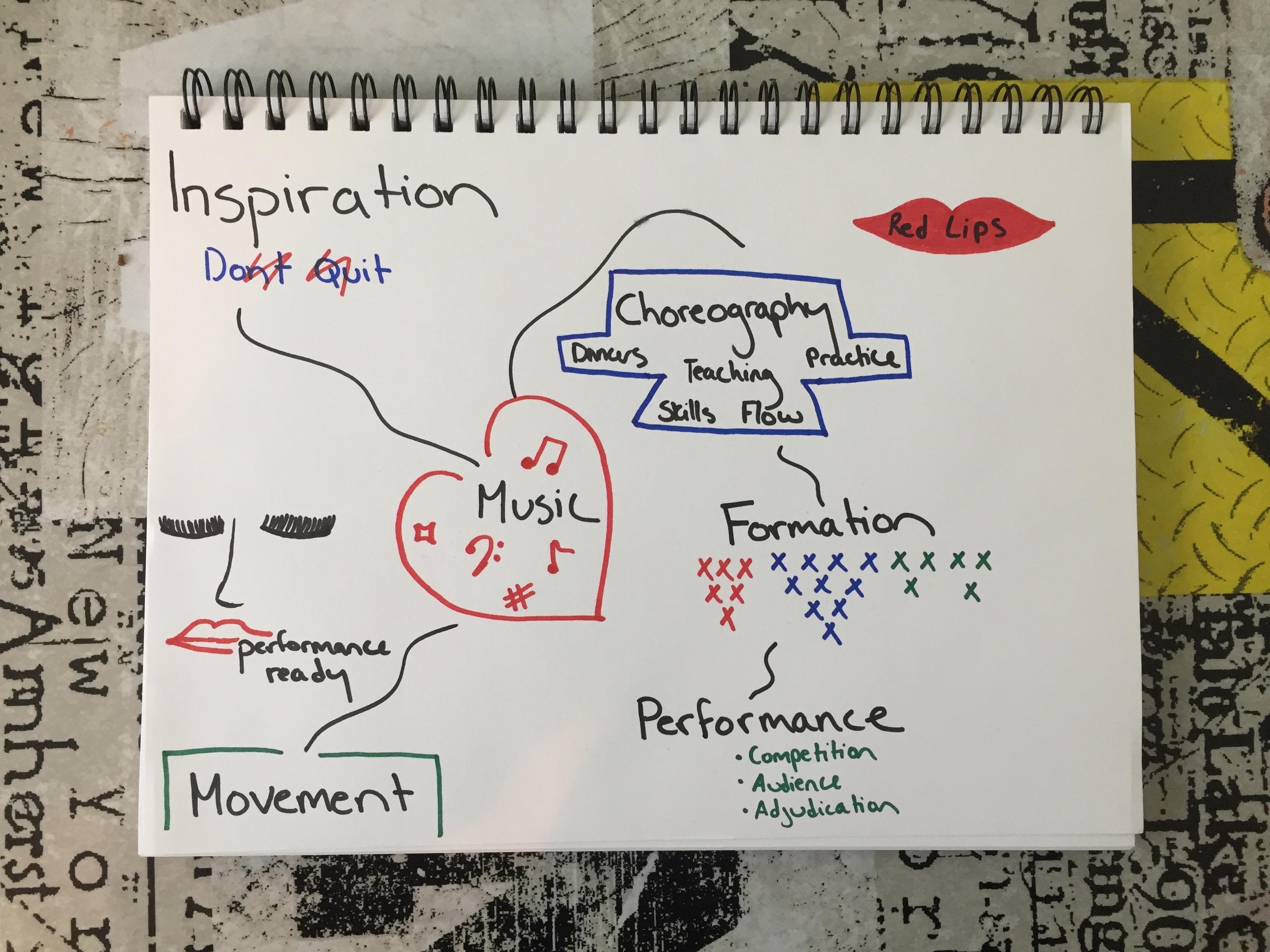 Stephanie Mackintosh   Assignment #1