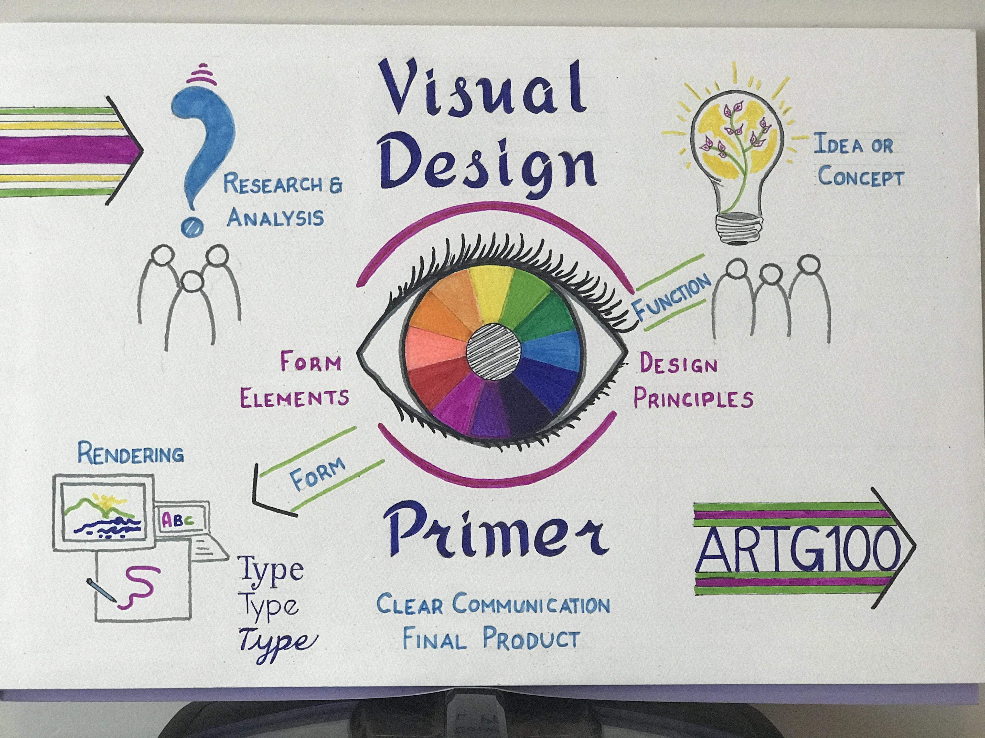 Pam Vickars / Assignment #12 – Final Project